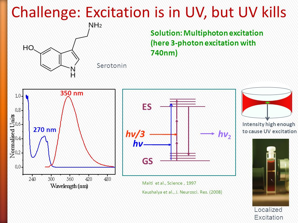Challenge: Excitation is in UV, but UV kills