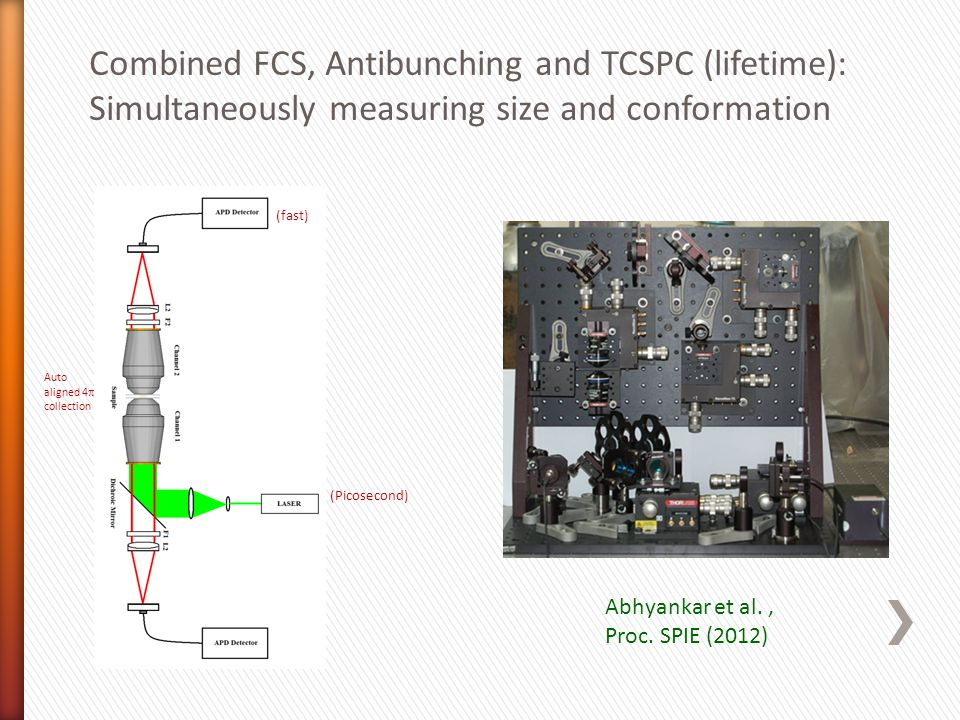 Combined FCS, Antibunching and TCSPC (lifetime):