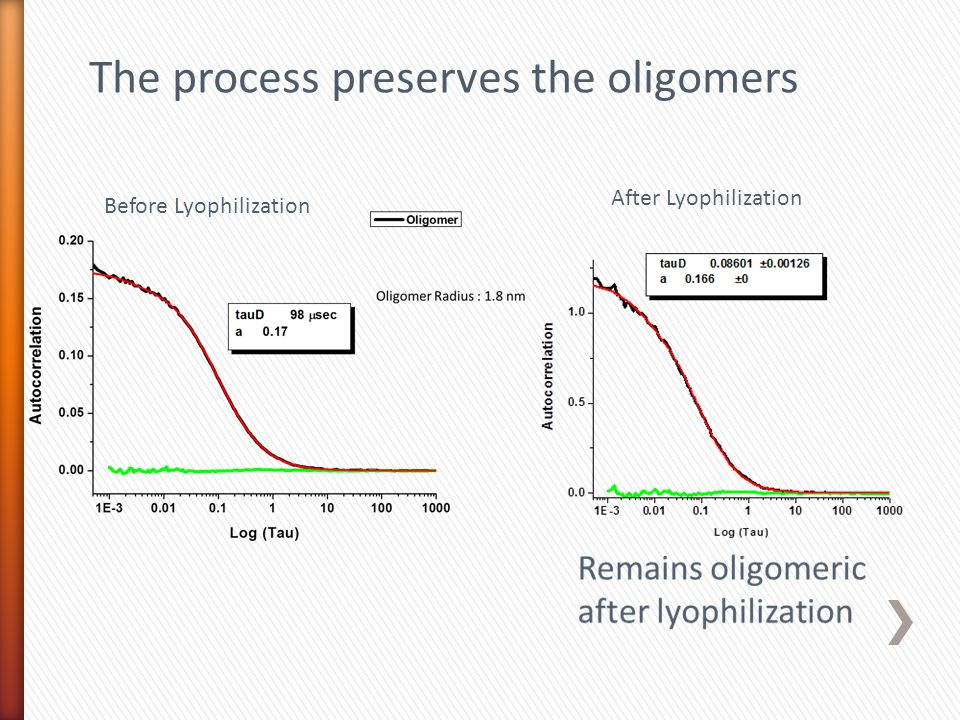 The process preserves the oligomers