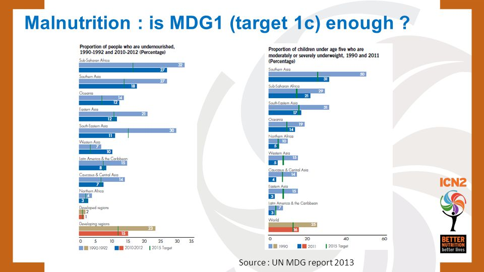 Malnutrition : is MDG1 (target 1c) enough