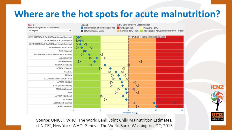 Where are the hot spots for acute malnutrition