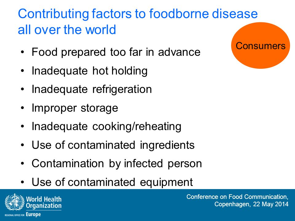 Contributing factors to foodborne disease all over the world