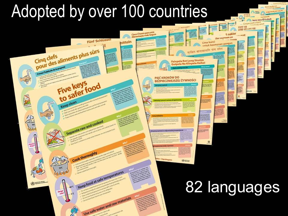 Adopted by over 100 countries