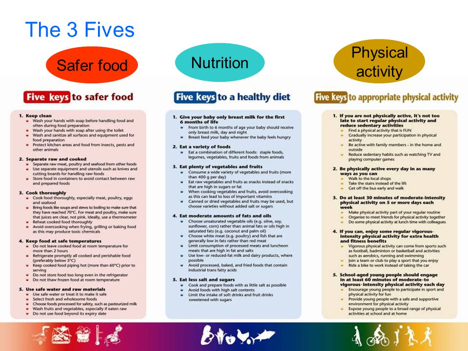 The 3 Fives Physical Nutrition Safer food activity