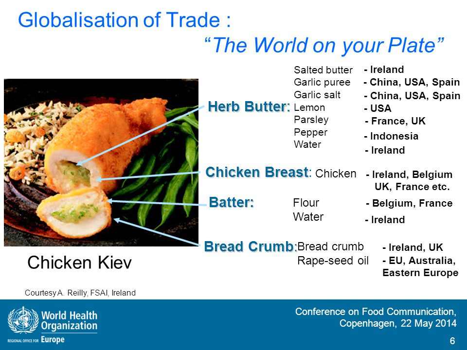 Globalisation of Trade : The World on your Plate