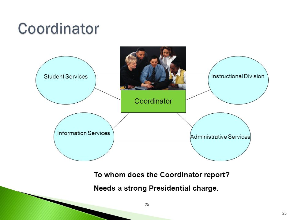 Coordinator Coordinator To whom does the Coordinator report
