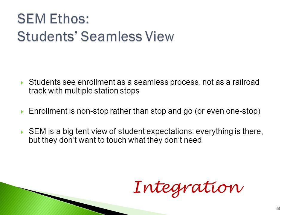 SEM Ethos: Students' Seamless View