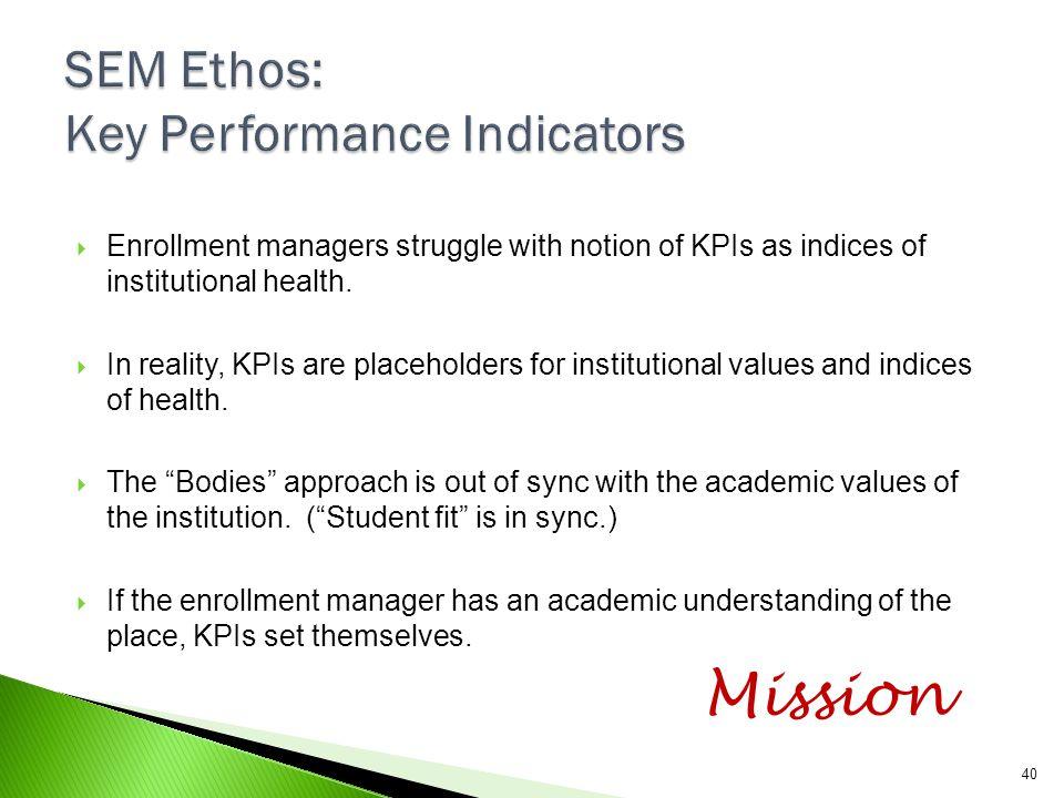 SEM Ethos: Key Performance Indicators
