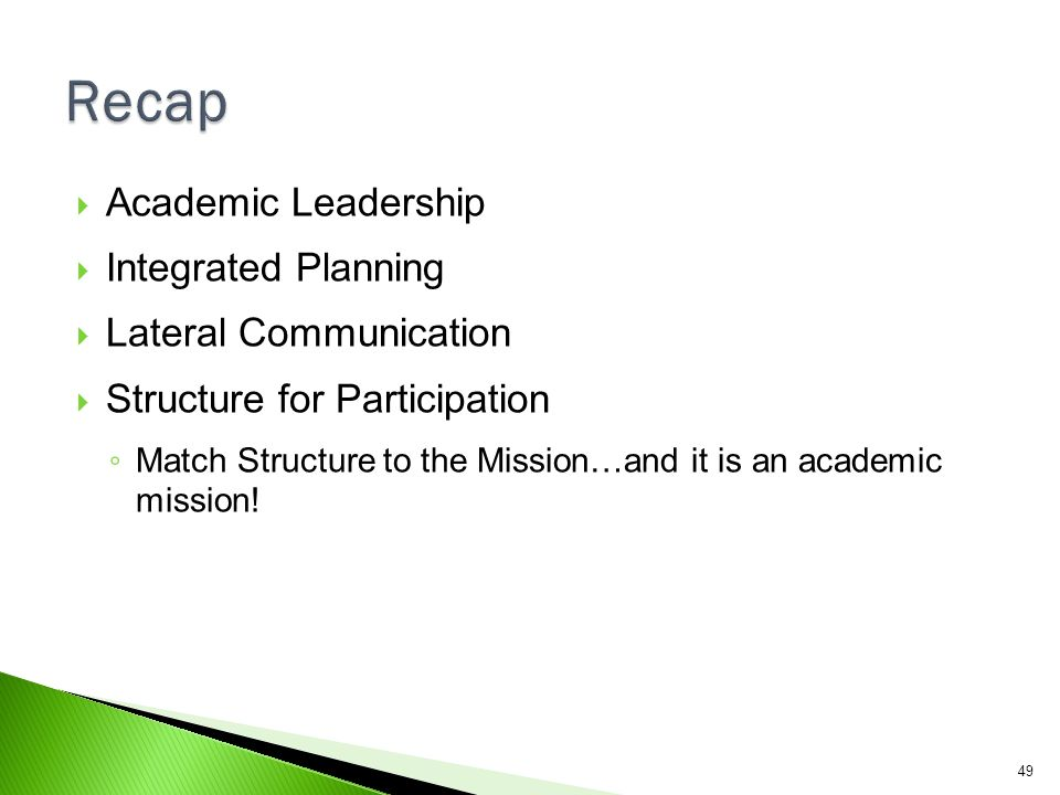 Recap Academic Leadership Integrated Planning Lateral Communication