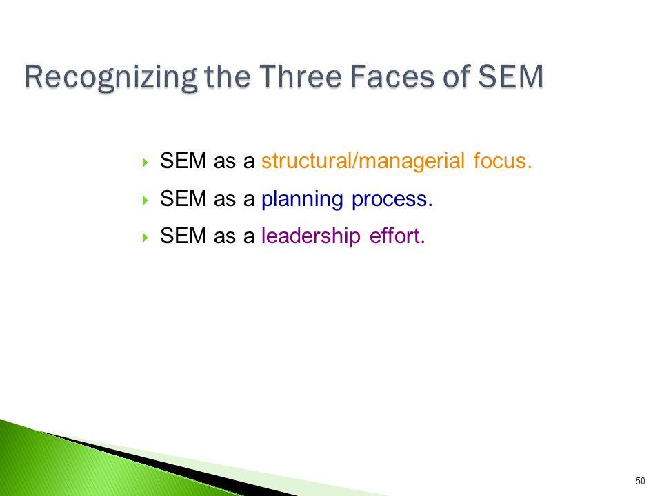 Recognizing the Three Faces of SEM