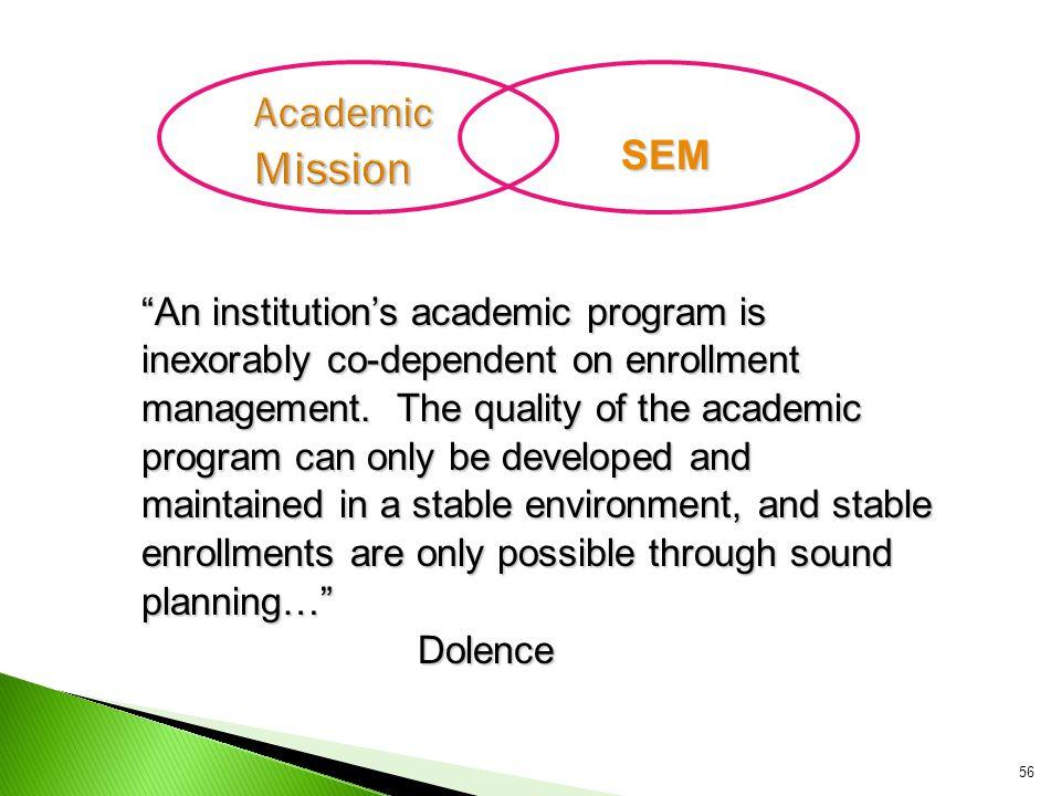 Academic Mission SEM Dolence