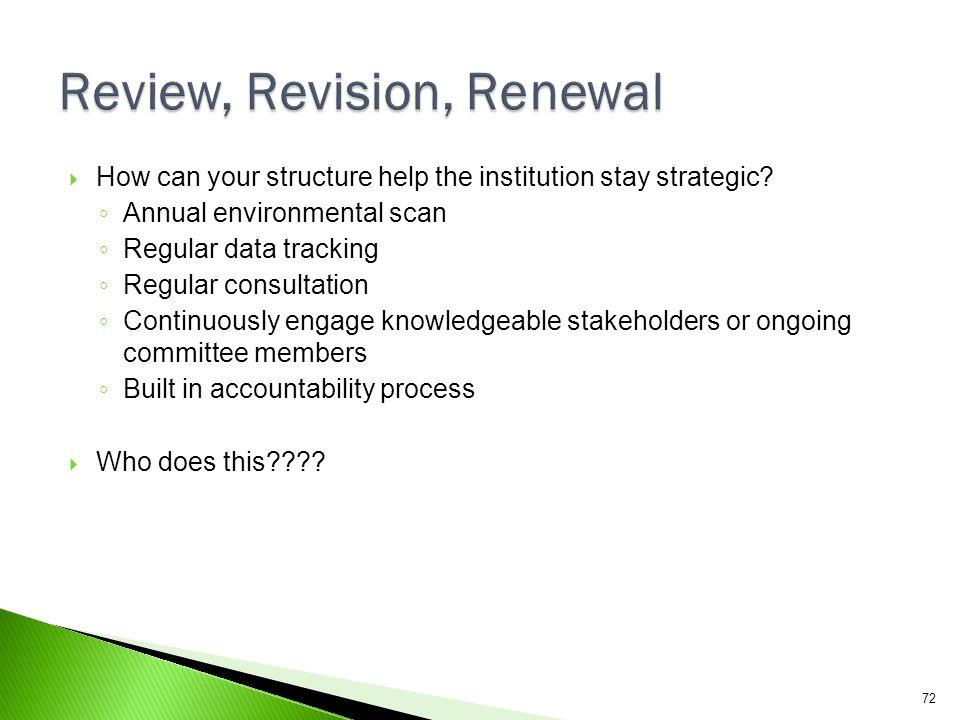 Review, Revision, Renewal