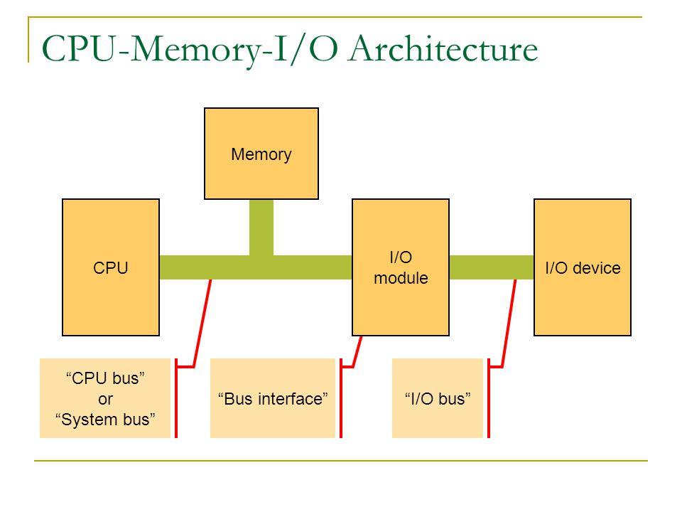 CPU-Memory-I/O Architecture