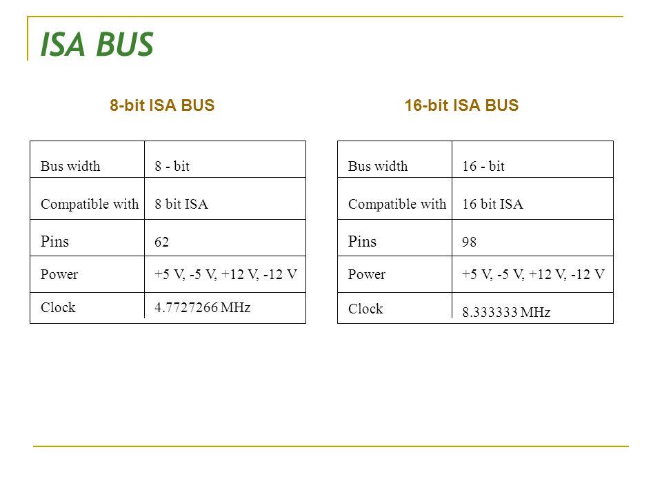 ISA BUS 8-bit ISA BUS 16-bit ISA BUS Pins Pins Bus width 8 - bit