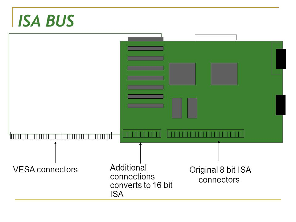 ISA BUS Additional connections converts to 16 bit ISA VESA connectors