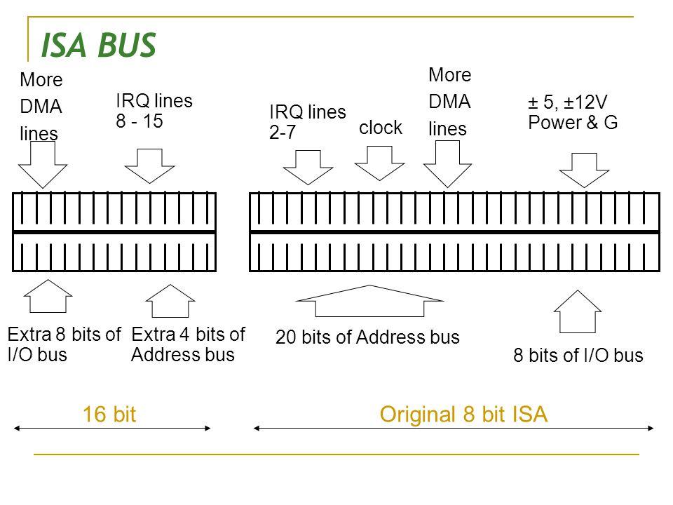 ISA BUS 16 bit Original 8 bit ISA More DMA lines More DMA lines
