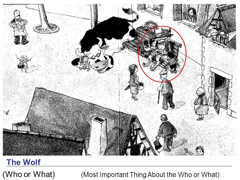 (Who or What) (Most Important Thing About the Who or What)