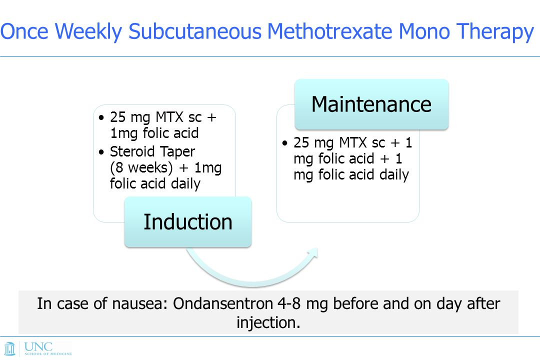 Once Weekly Subcutaneous Methotrexate Mono Therapy