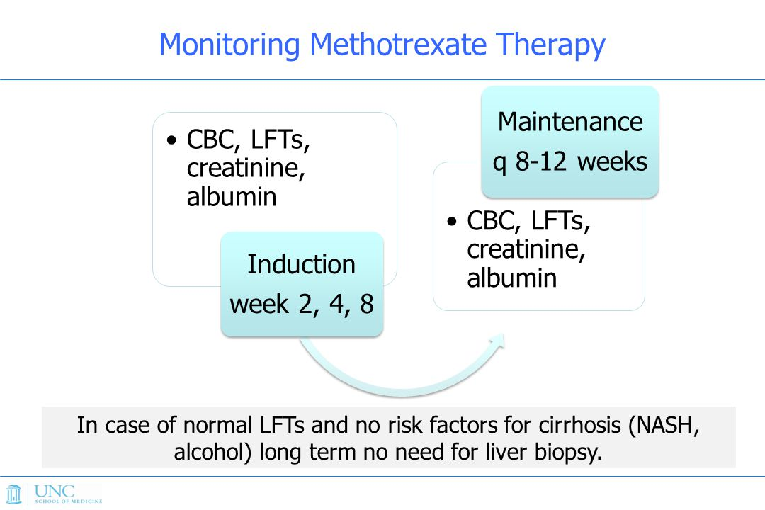 Monitoring Methotrexate Therapy