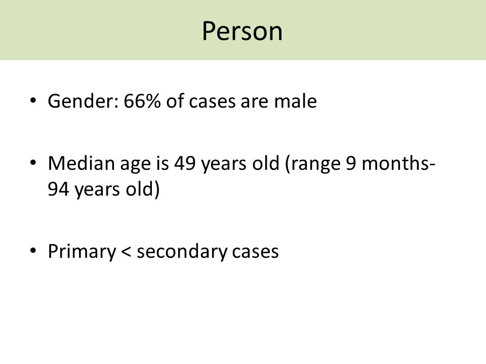 Person Gender: 66% of cases are male