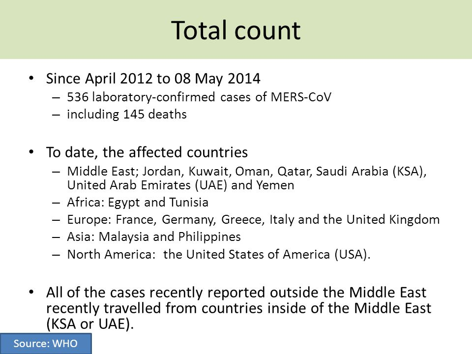 Total count Since April 2012 to 08 May 2014