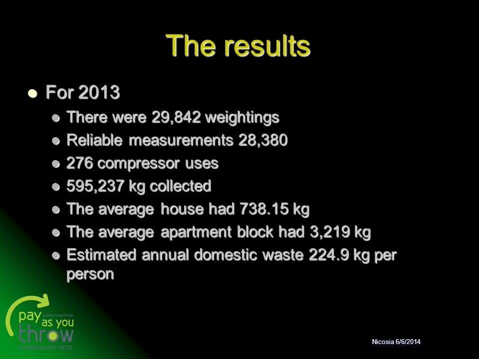 The results For 2013 There were 29,842 weightings