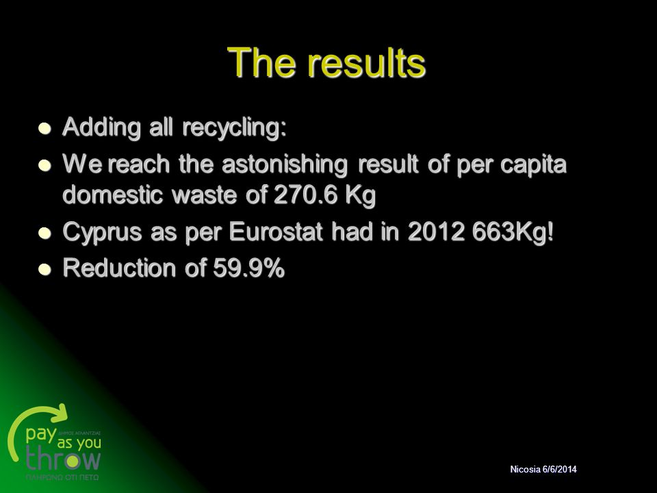 The results Adding all recycling: