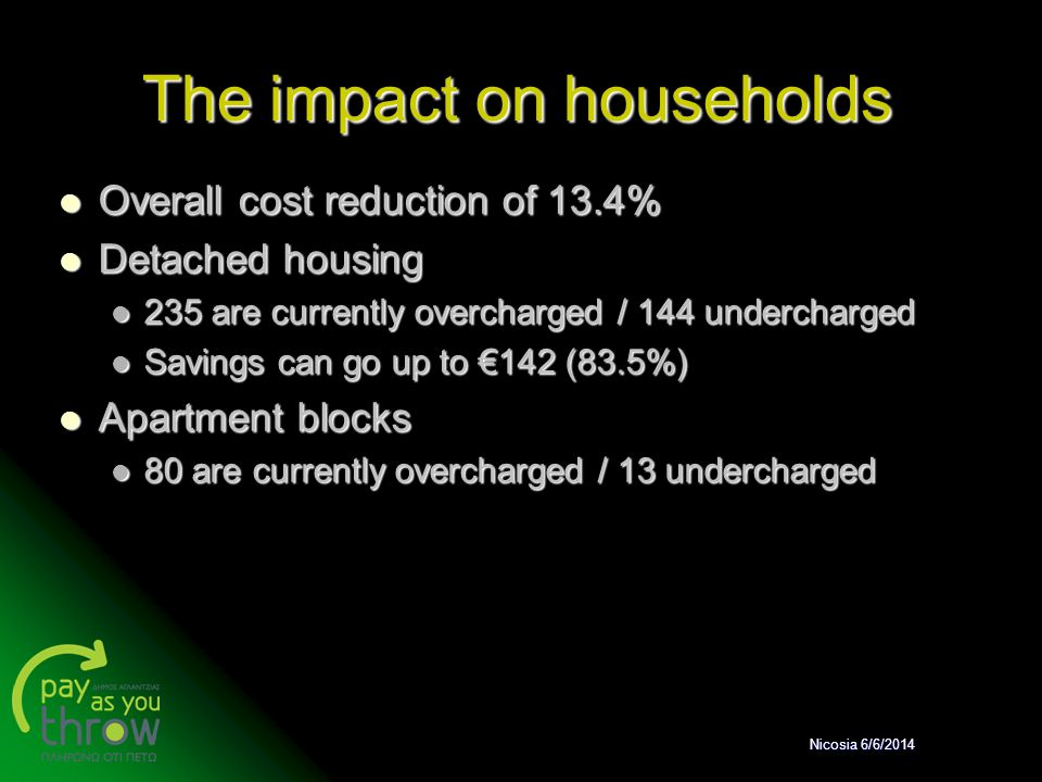 The impact on households