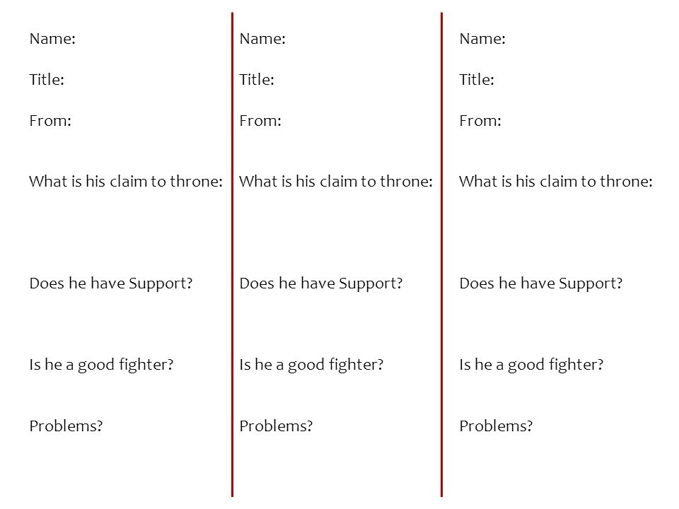 Name: Title: From: What is his claim to throne: Does he have Support Is he a good fighter Problems