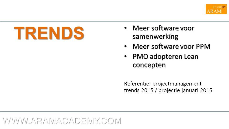 TRENDS WWW.ARAMACADEMY.COM Meer software voor samenwerking