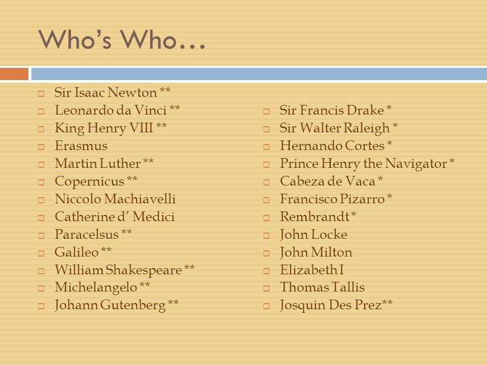 Who's Who… Sir Isaac Newton ** Leonardo da Vinci ** King Henry VIII **