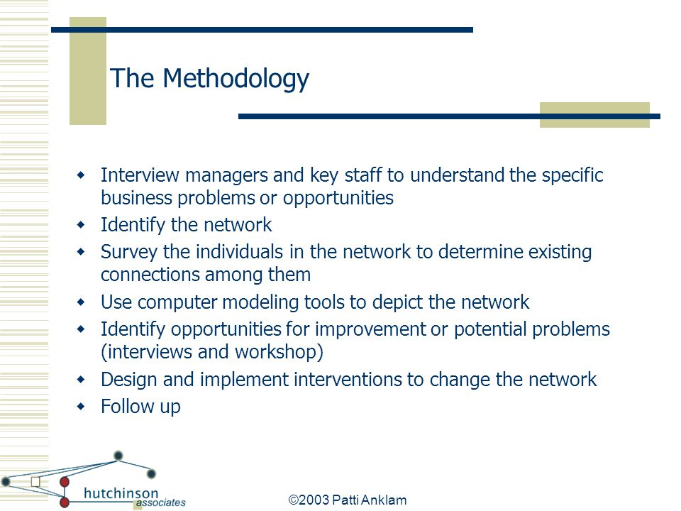 The Methodology Interview managers and key staff to understand the specific business problems or opportunities.