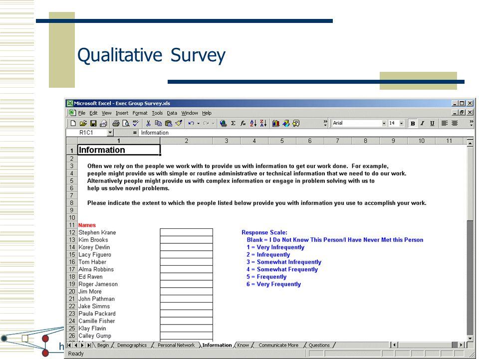 Qualitative Survey ©2003 Patti Anklam