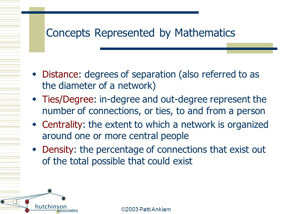 Concepts Represented by Mathematics