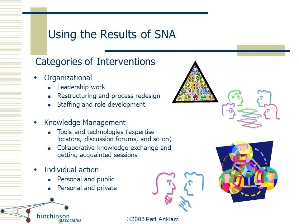 Using the Results of SNA