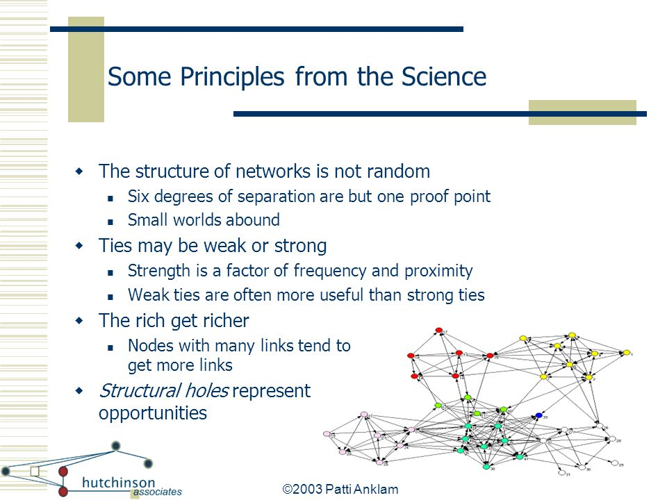 Some Principles from the Science
