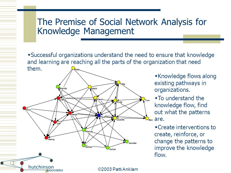 The Premise of Social Network Analysis for Knowledge Management