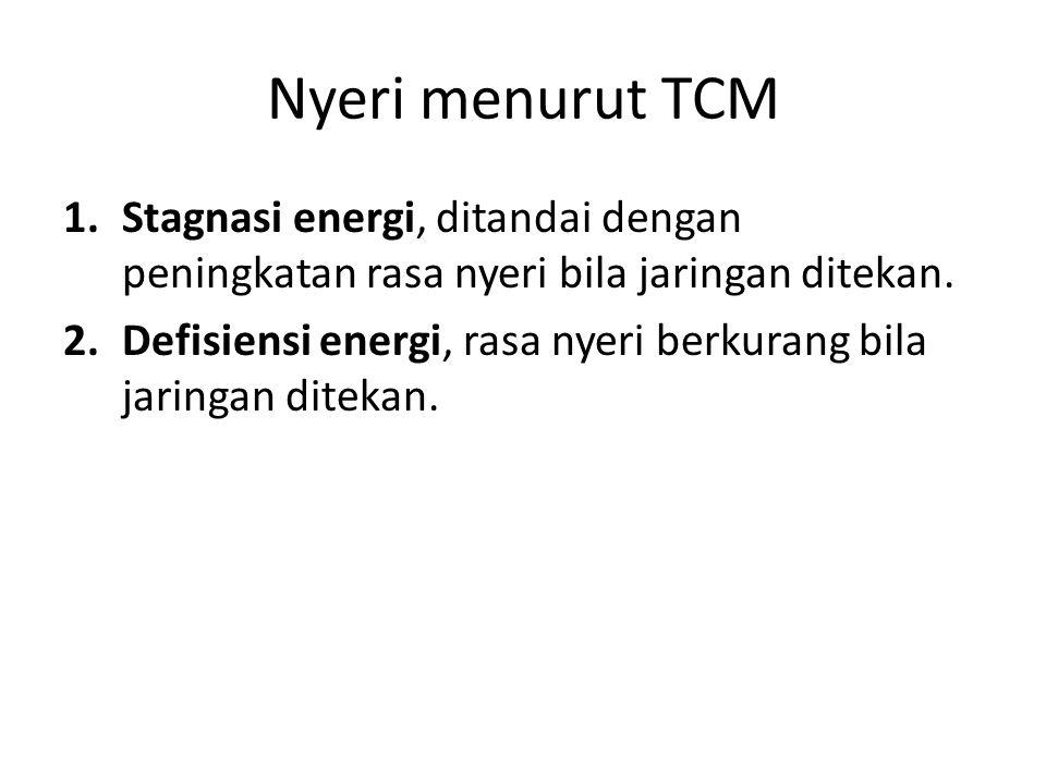 Nyeri menurut TCM Stagnasi energi, ditandai dengan peningkatan rasa nyeri bila jaringan ditekan.