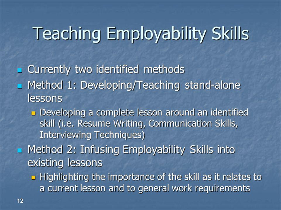 Teaching Employability Skills