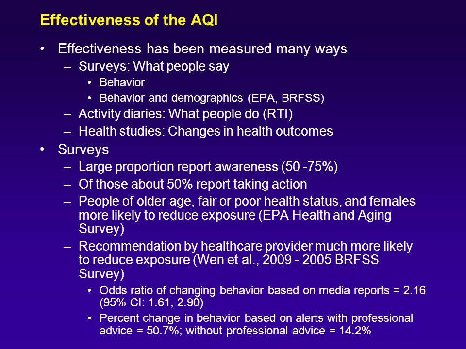 Effectiveness of the AQI