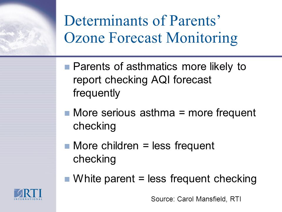Determinants of Parents' Ozone Forecast Monitoring