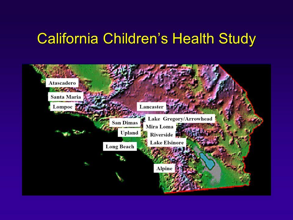 California Children's Health Study