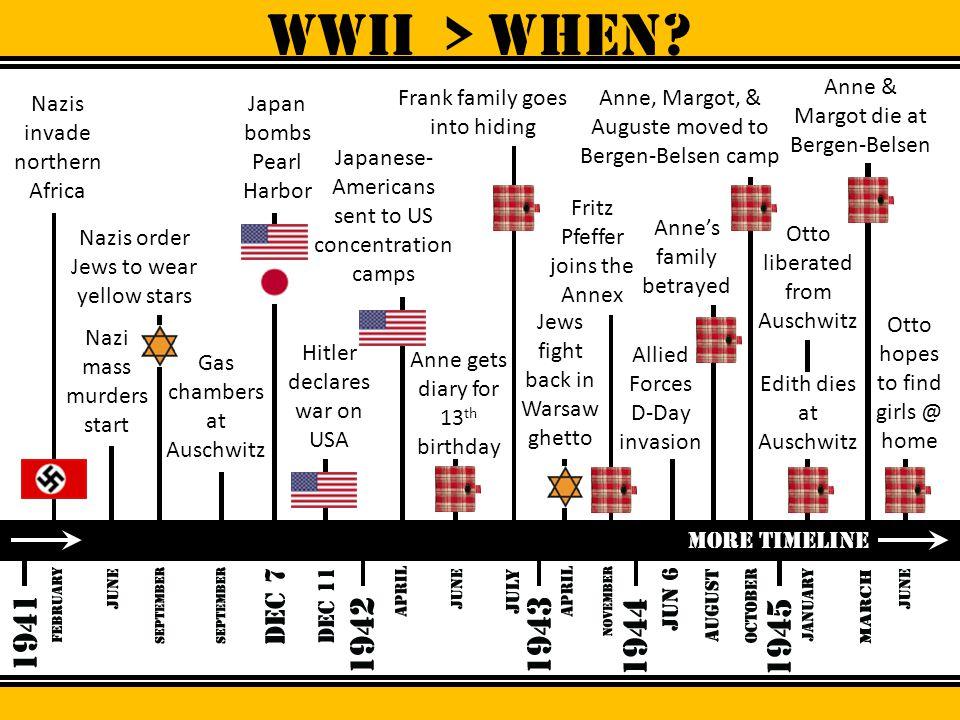 WWII > When Anne & Margot die at Bergen-Belsen
