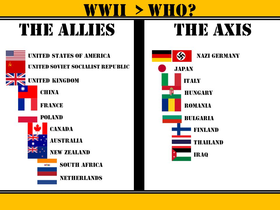 WWII > Who The allies The axis united states of America