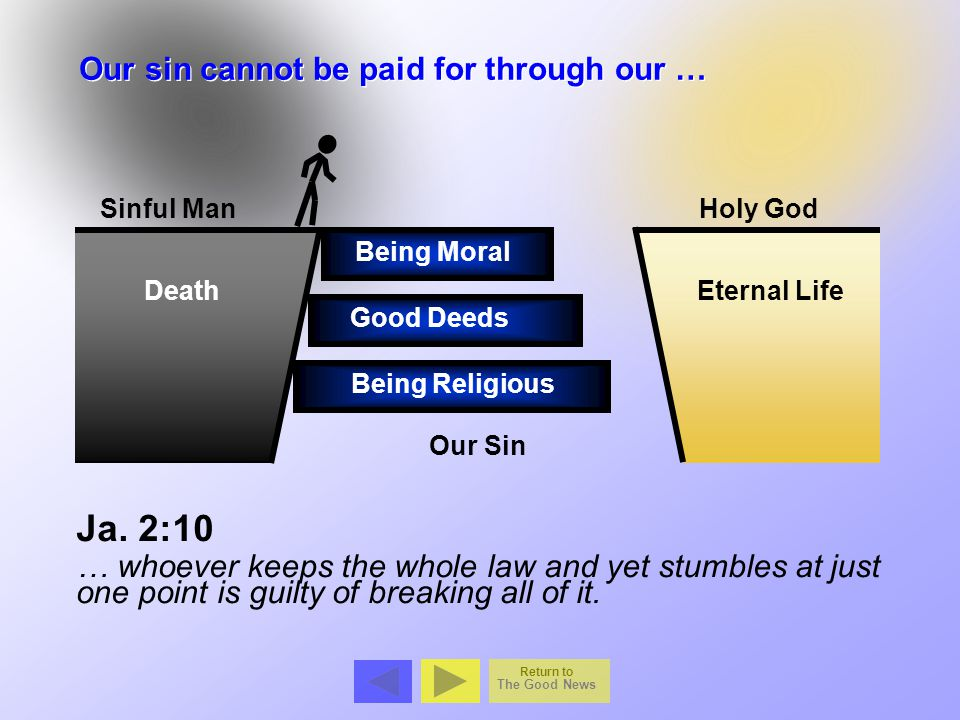 Ja. 2:10 Our sin cannot be paid for through our …