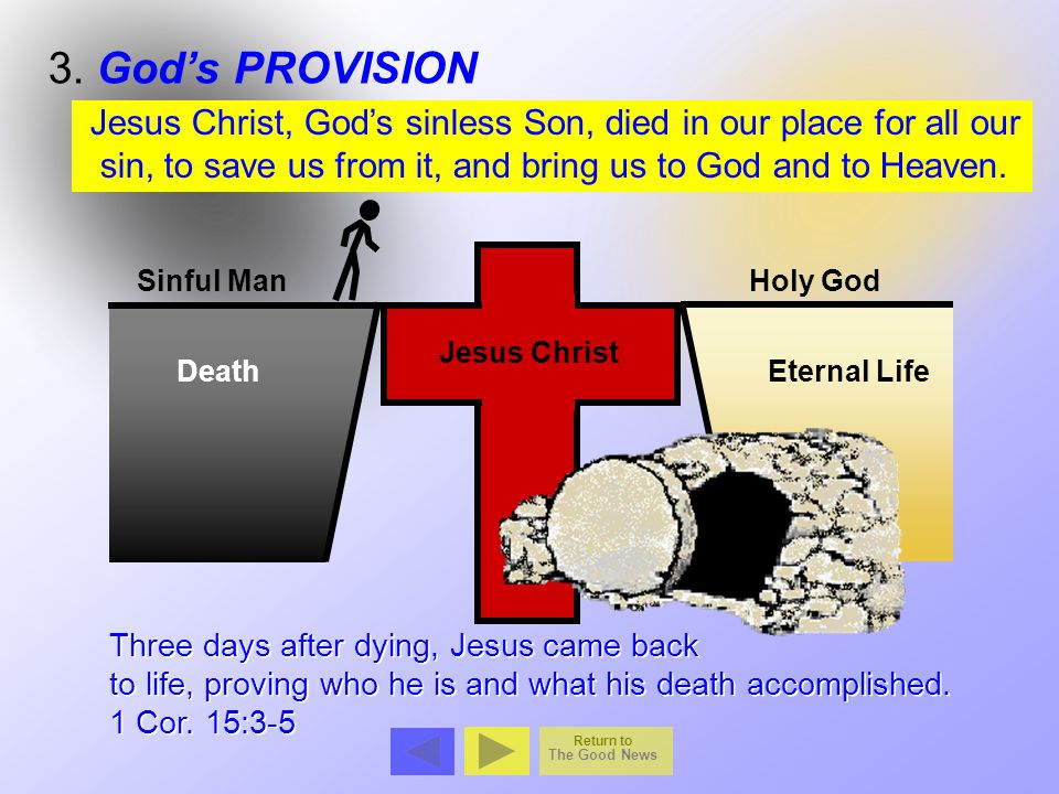 3. God's PROVISION Jesus Christ, God's sinless Son, died in our place for all our. sin, to save us from it, and bring us to God and to Heaven.