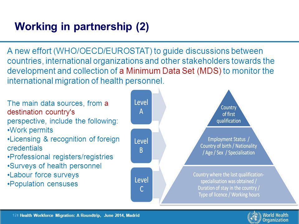 Working in partnership (2)