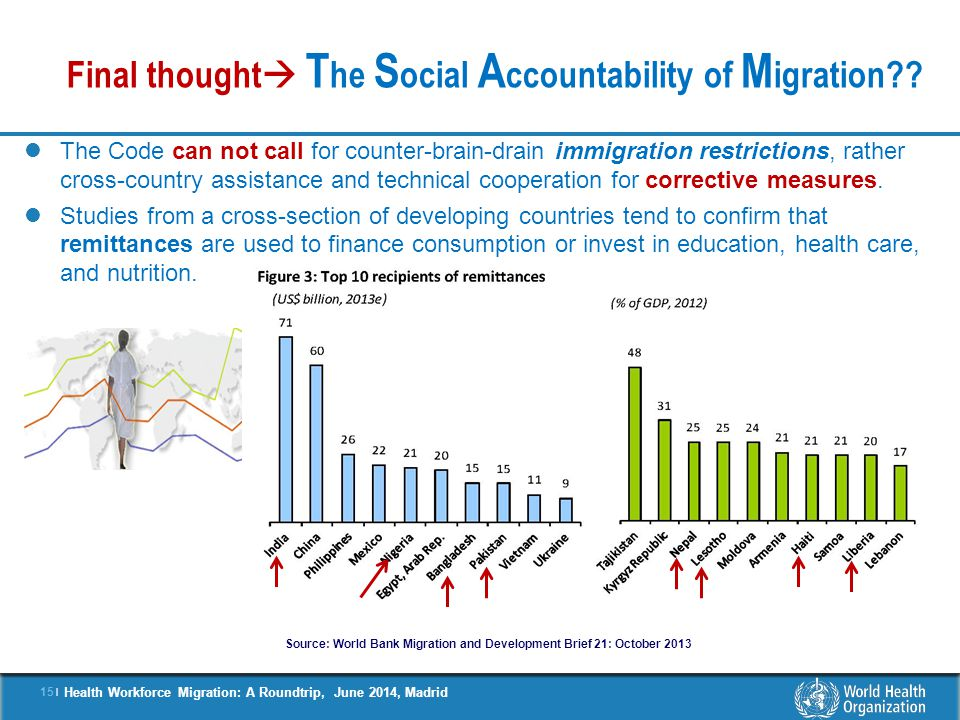 Final thought The Social Accountability of Migration
