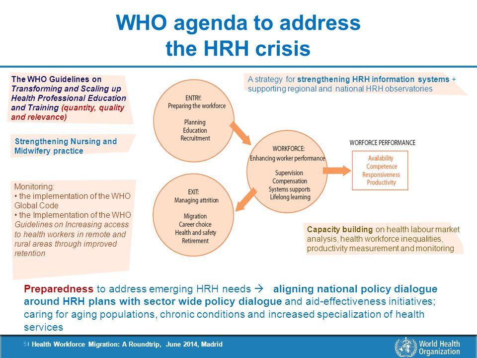 WHO agenda to address the HRH crisis