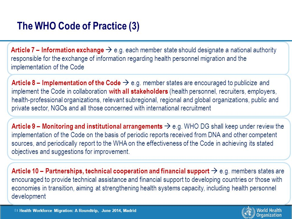 The WHO Code of Practice (3)